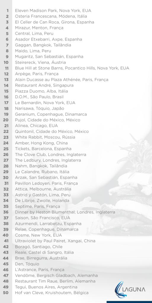 Os melhores restaurantes do mundo em 2017 - Construtora Laguna